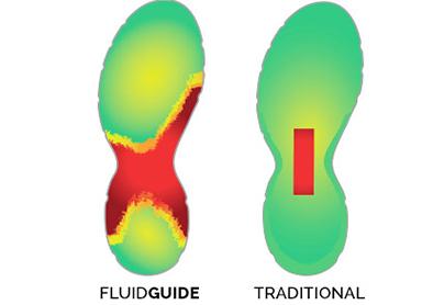 FluidGuide tecnologia ilustração