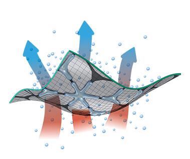 Omni Wick EVAP tecnologia ilustração