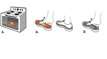 PRFRM tecnologia ilustração